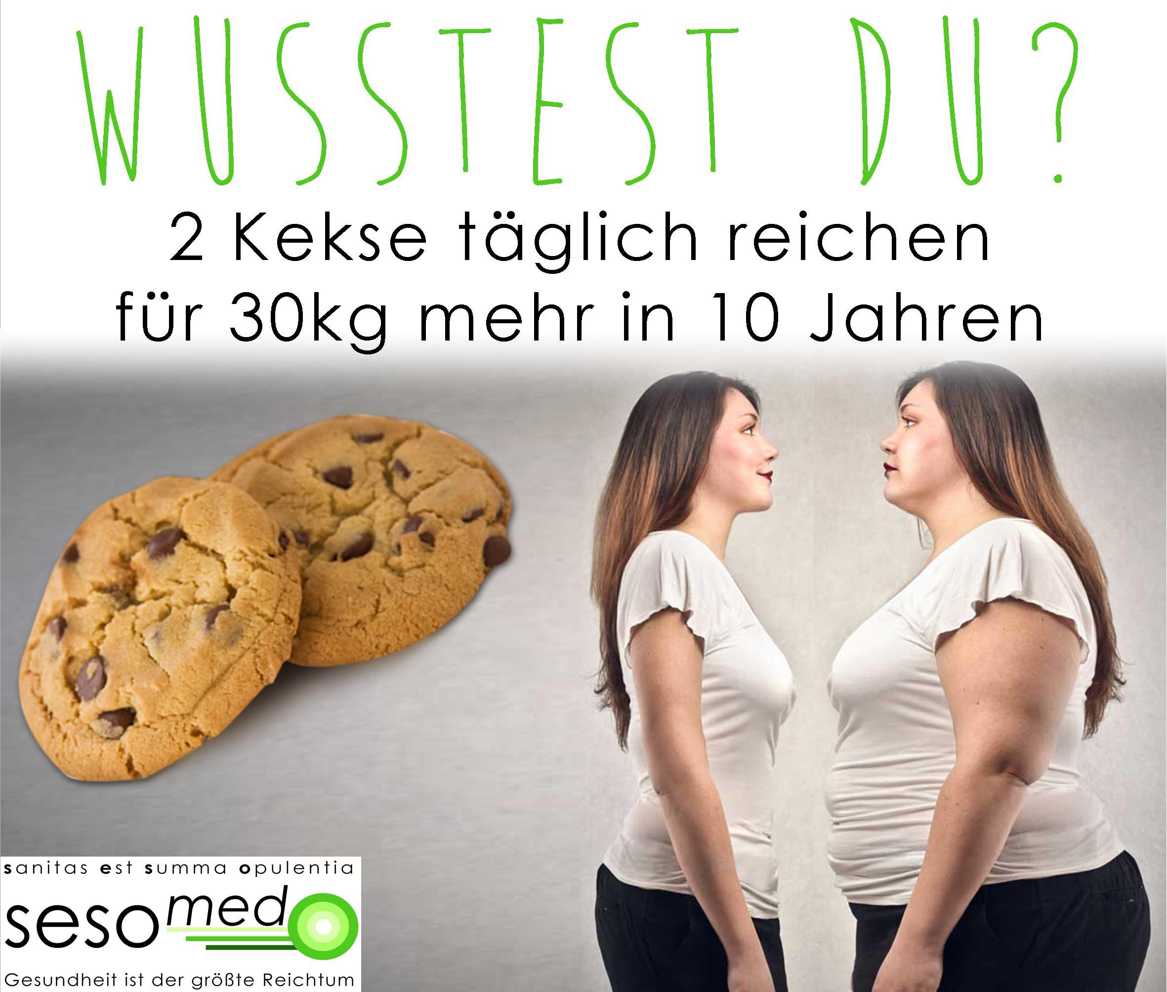 VORSICHT – 30 Kilogramm mehr in 10 Jahren