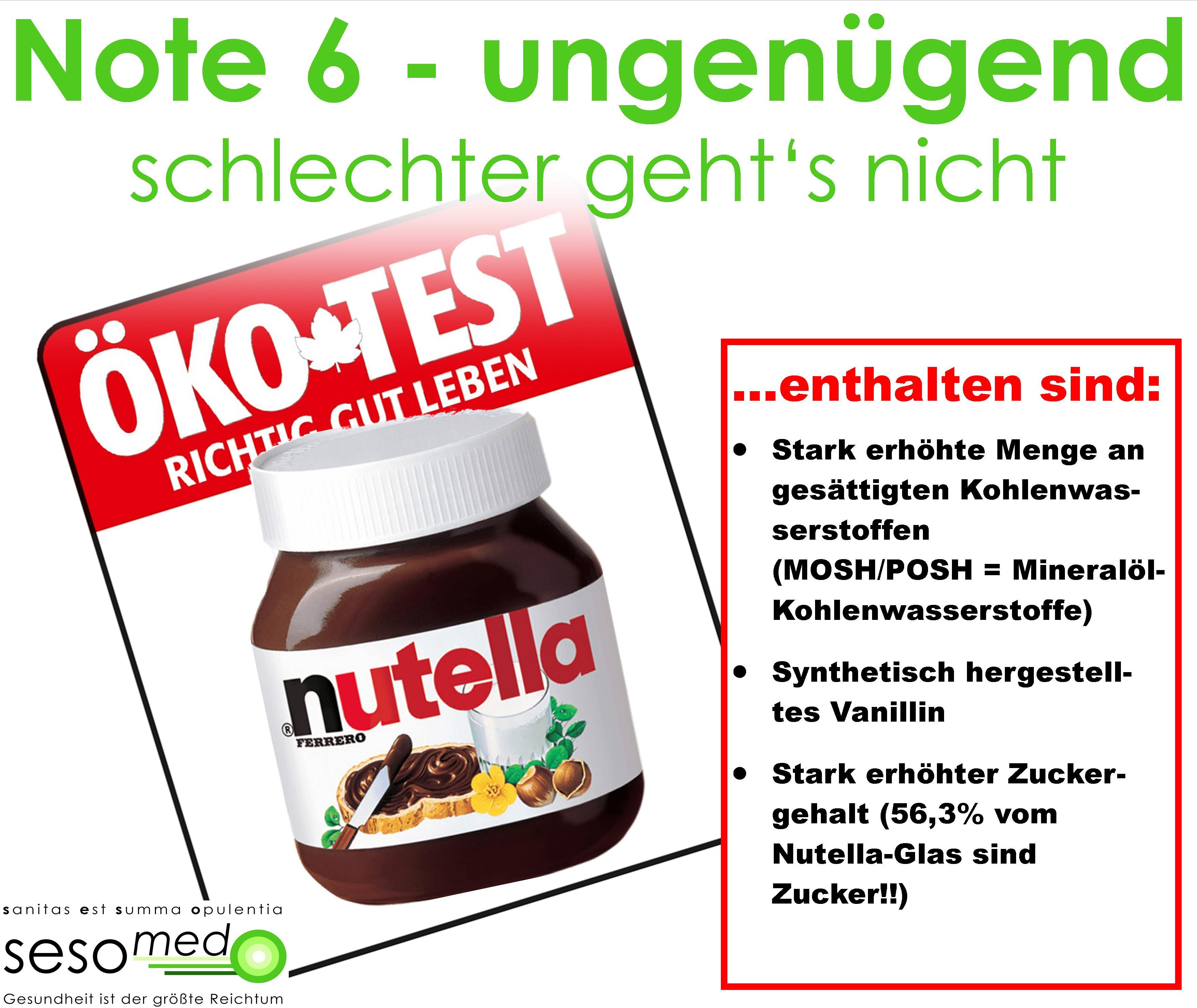 Mineralöle in Nutella und Co